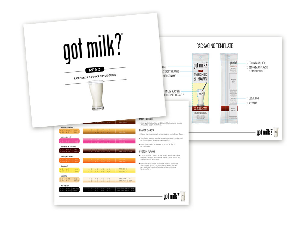 got milk? licensed products style guide