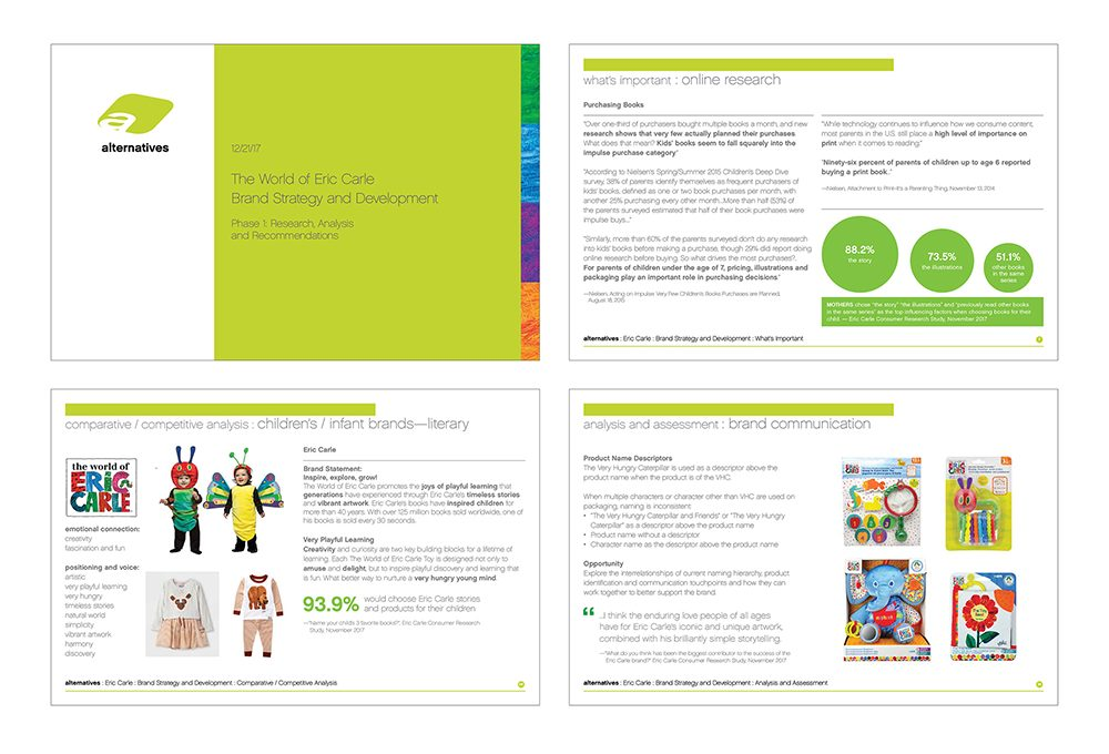 Eric Carle: Research, Analysis and Recommendations Report